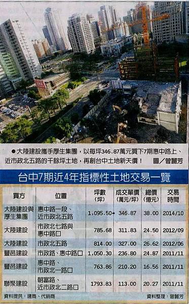 大陸建設、厚生集團買台中七期土地每坪逾新台幣346萬 文◎李廷鈞地政士