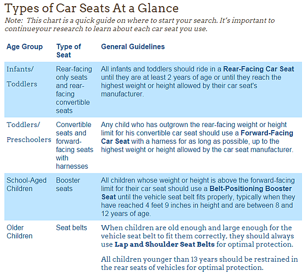 car seat info 2015