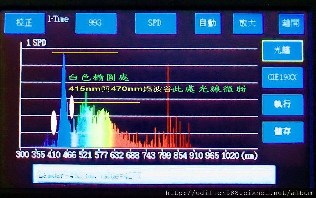 複製 -測試LED螢幕未阻隔