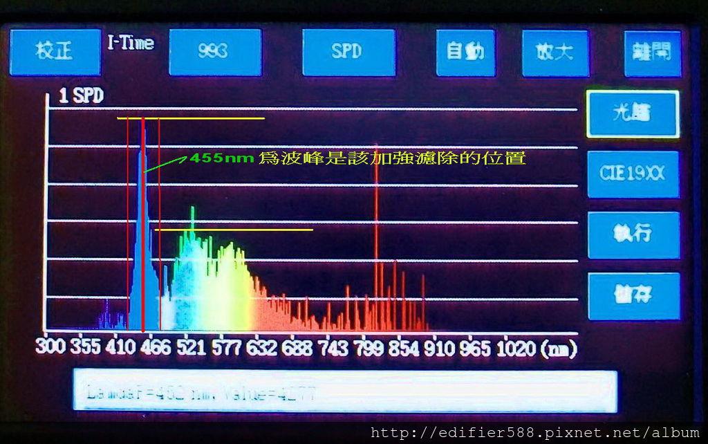 複製 -複製 -測試LED螢幕未阻隔