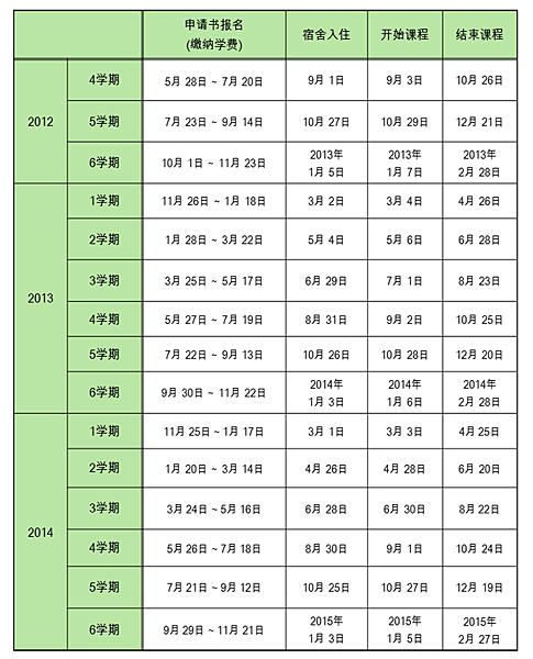 螢幕快照 2013-01-24 下午11.59.32