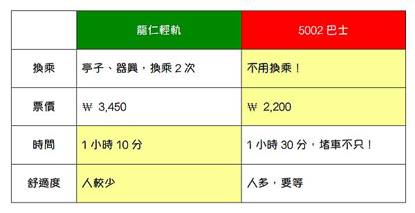 螢幕快照 2013-05-30 下午1.04.26