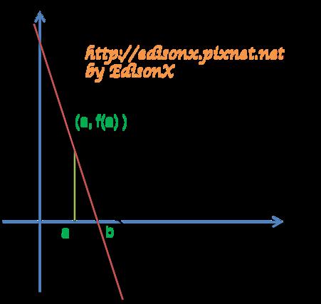 Newton-Raphson02.png