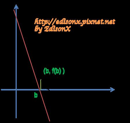 Newton-Raphson03.png