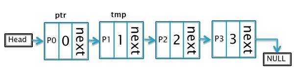 single-link-demo.png