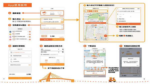 app使用流程圖
