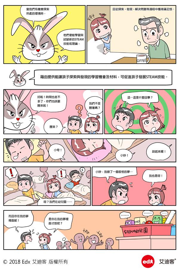 blog_STEAM_教育_漫畫_ep1-6.jpg