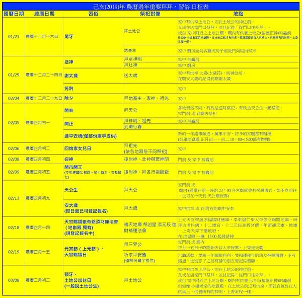 1080116-農曆過年重要拜拜、習俗 日程表.png