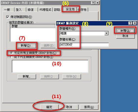 Configure SNMP Service 2