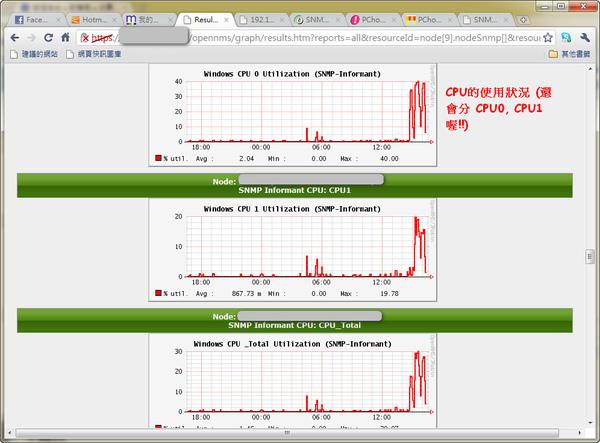 SNMP CPU Info
