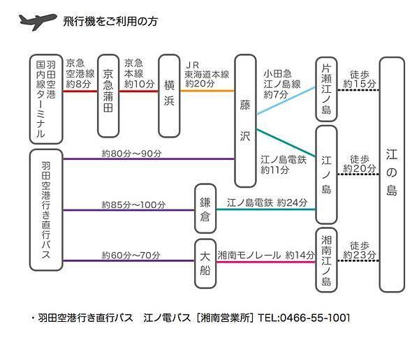 enoshima air.tiff