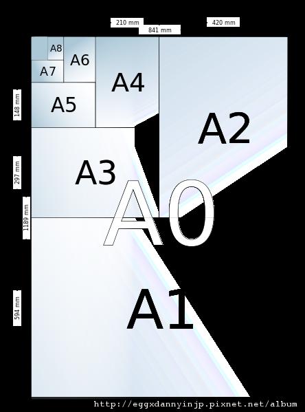常用紙張尺寸及示意圖(A0,A1...A3,A4,A5...A8)