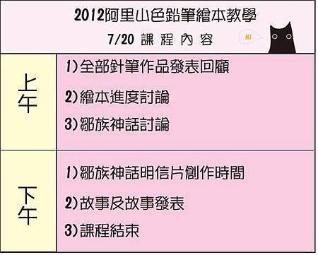 阿里山教學遊記DAY8_20120720
