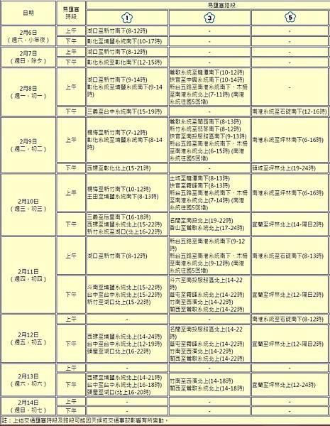 02春節連續假期國道易壅塞時段及路段預測.jpg
