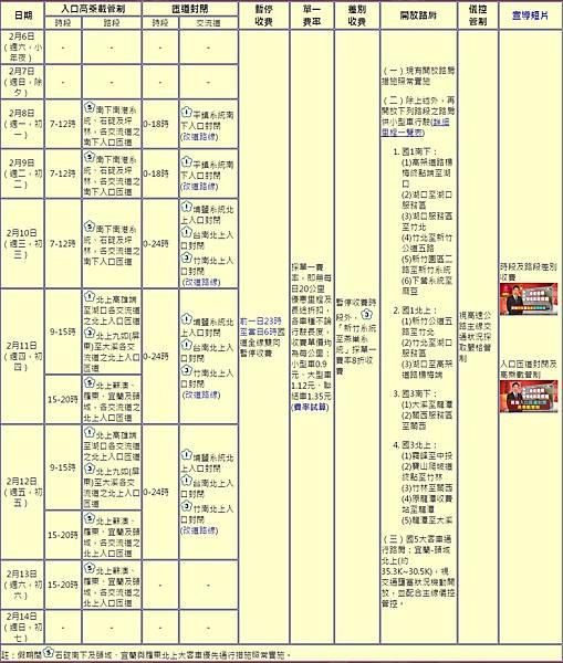 01疏導管制資訊一覽表.jpg