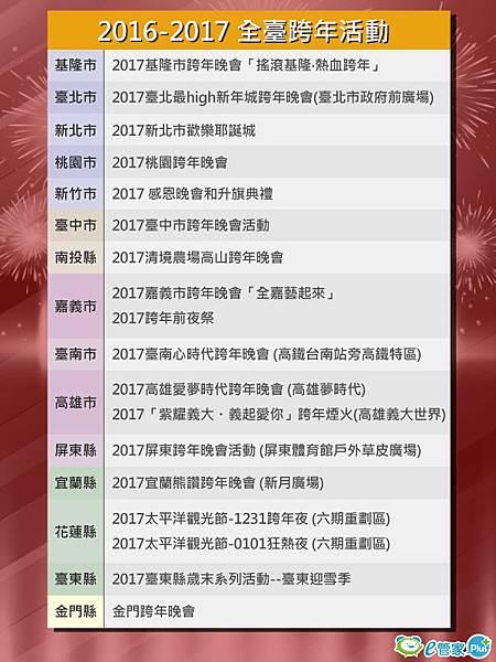 2016-2017-全臺跨年活動.jpg
