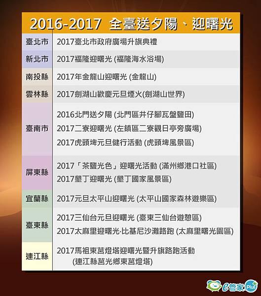 2016-2017--全臺送夕陽、迎曙光.jpg