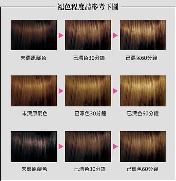 染髮 DIY FEAZAC 舒科 褪色染髮劑 護髮染 定色護髮膜 2017Pantone 草木綠 特殊色