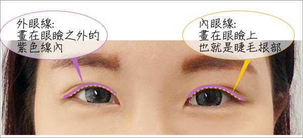 截雙眼-看參考圖(內眼線--畫在眼瞼上,睫毛根部--外眼線--畫在眼瞼外).jpg