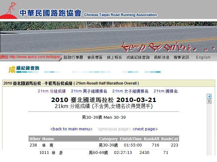 20100321台北國道馬拉松.jpg