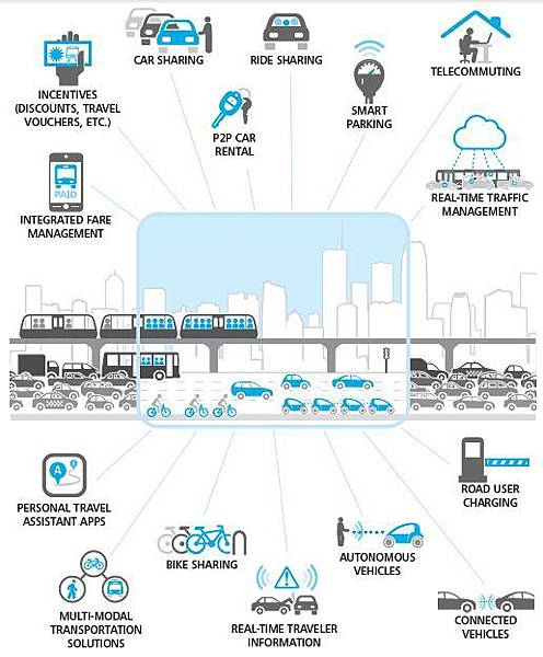 Deloitte - OV en Transport Trends-10942.jpg