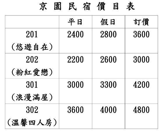 京園民宿~房型與價位