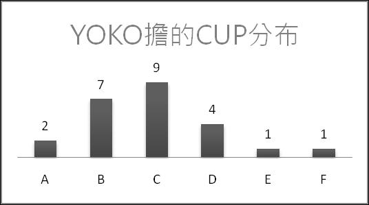 YOKO-CUP.png
