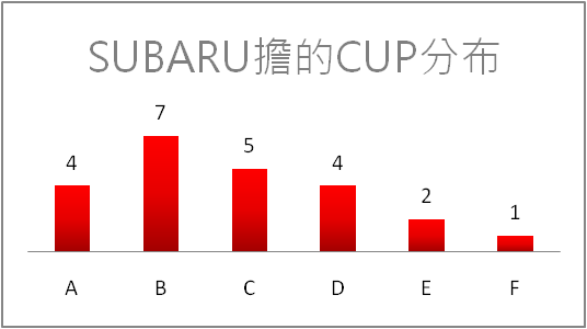 SUBARU-CUP.png