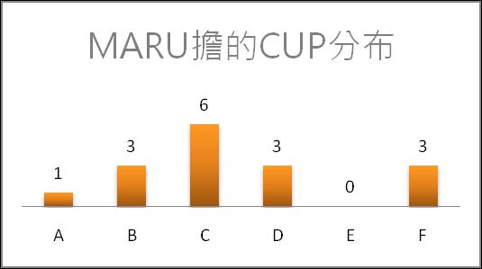 MARU-CUP.png