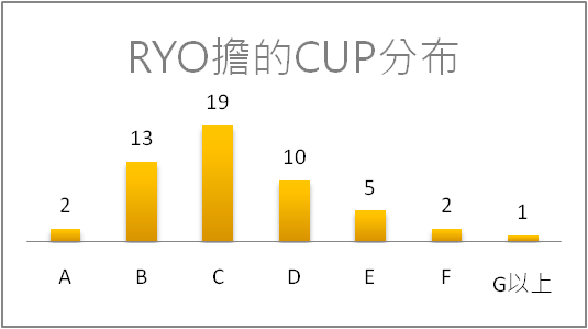 RYO-CUP.png