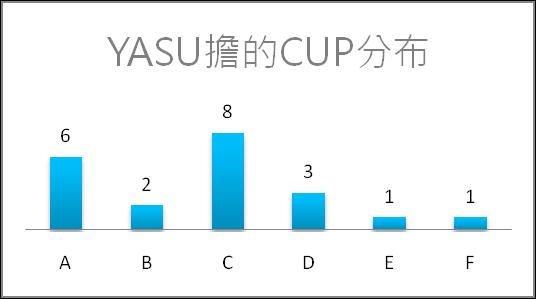 YASU-CUP.png