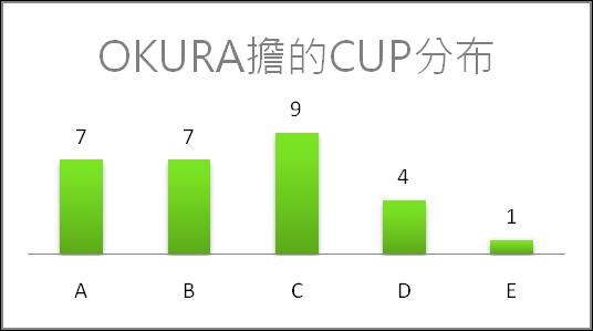 OKURA-CUP.png