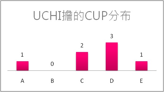 UCHI-CUP.png