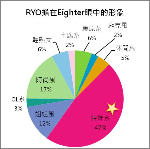 RYOFAN-STYLE.png