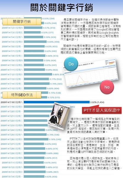 Blog analytics-6.JPG