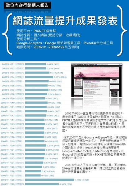 Blog analytics-1.JPG