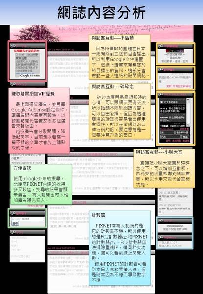Blog analytics-2.JPG