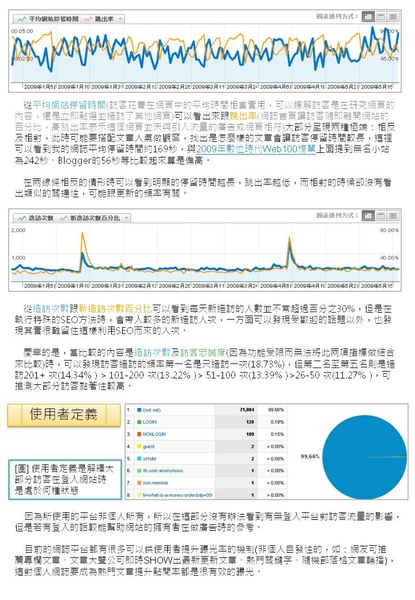 Blog analytics-4.JPG