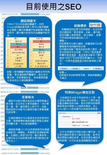 Blog analytics-5.JPG