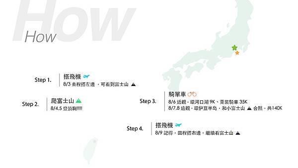【旅行計畫】_富士山之旅(文配圖)_Yin Ning-02.jpg