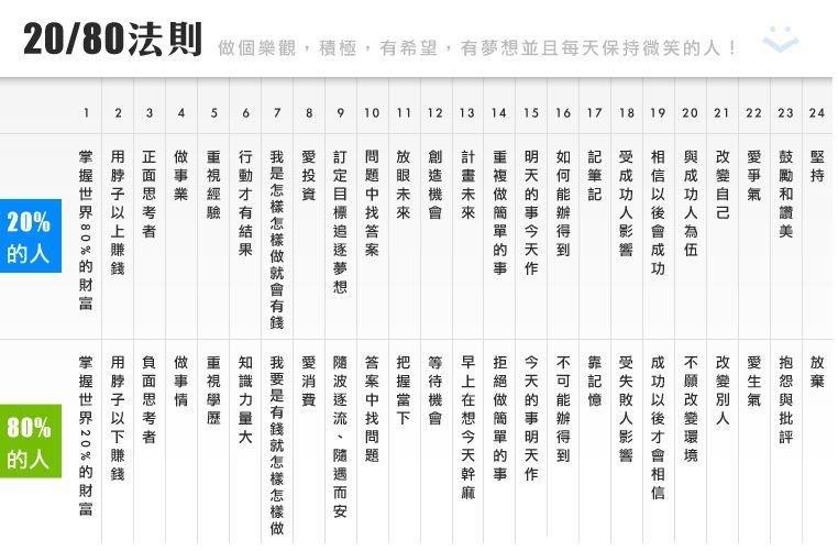 80-20法則.jpg