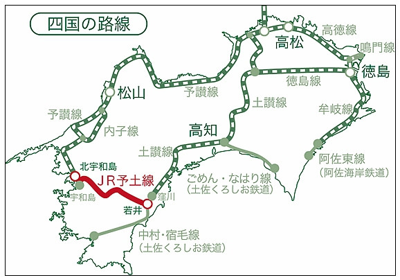 四國鐵道路線