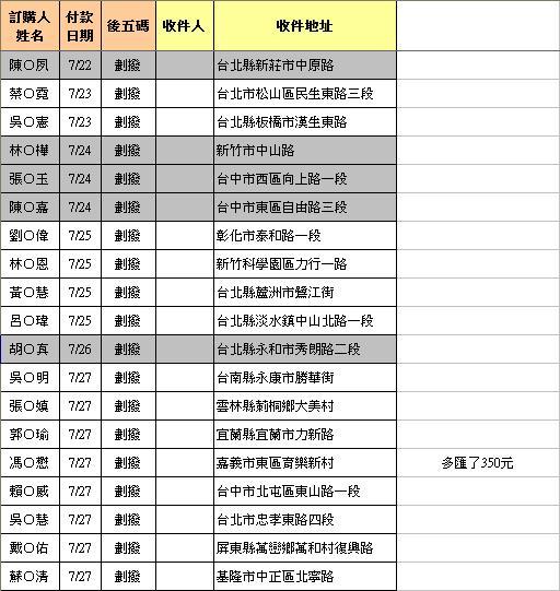 禁咒師劃撥-0818-01