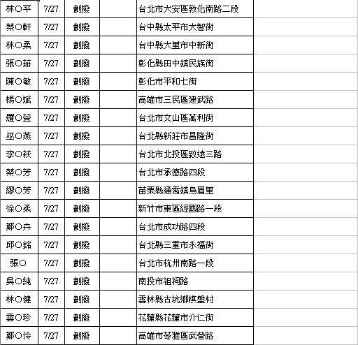 禁咒師劃撥-0818-02