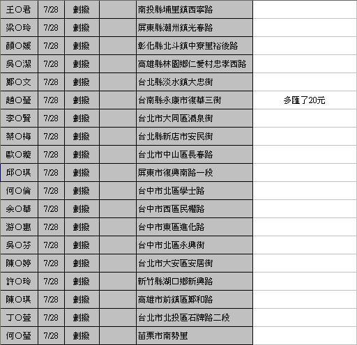 禁咒師劃撥-0818-04