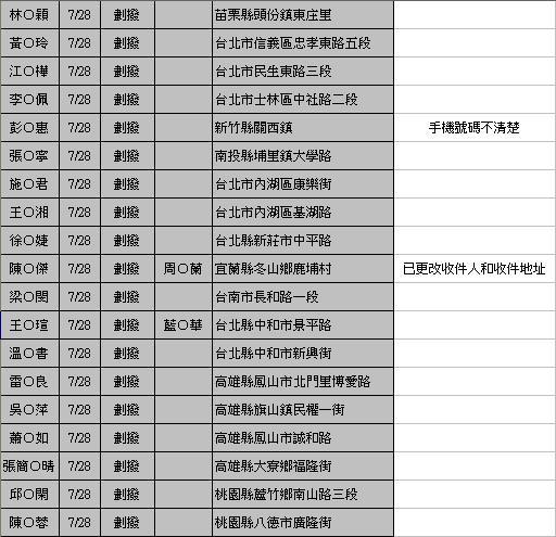 禁咒師劃撥-0818-05
