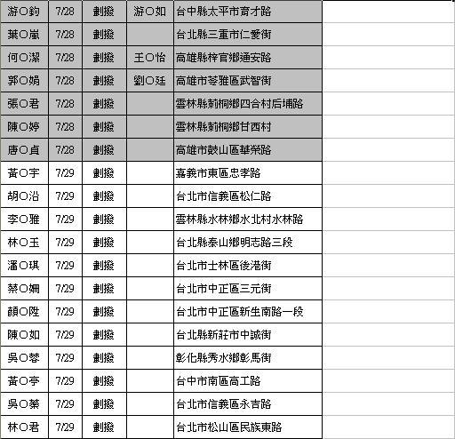禁咒師劃撥-0818-06