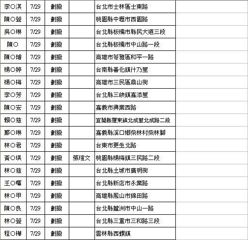 禁咒師劃撥-0818-07