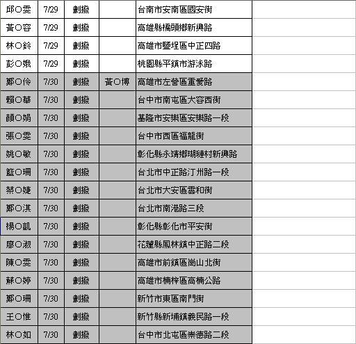 禁咒師劃撥-0818-08