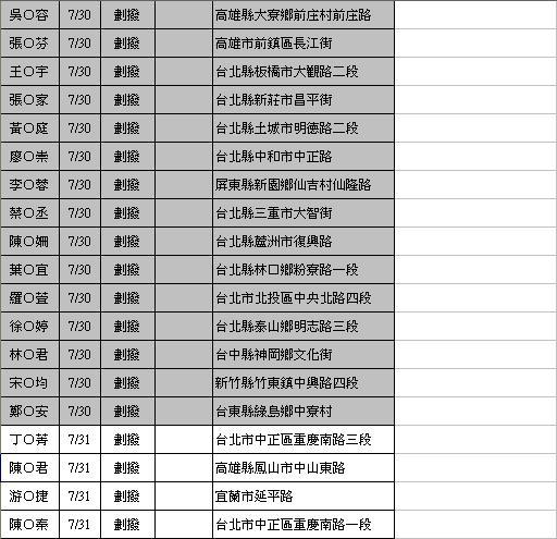 禁咒師劃撥-0818-09